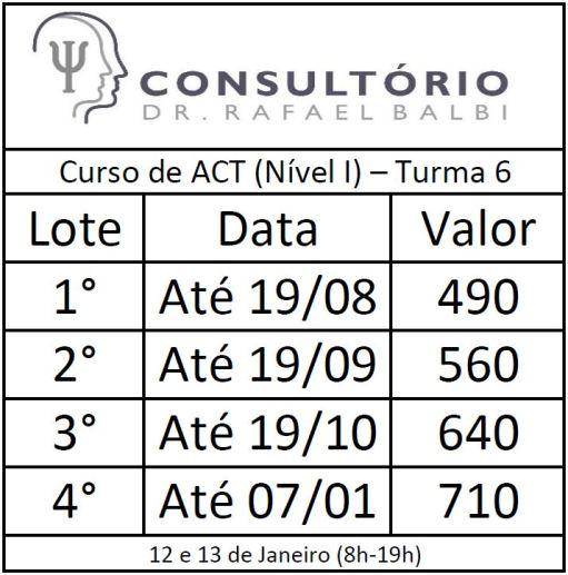 Lotes ACT N1 NOV18 T6